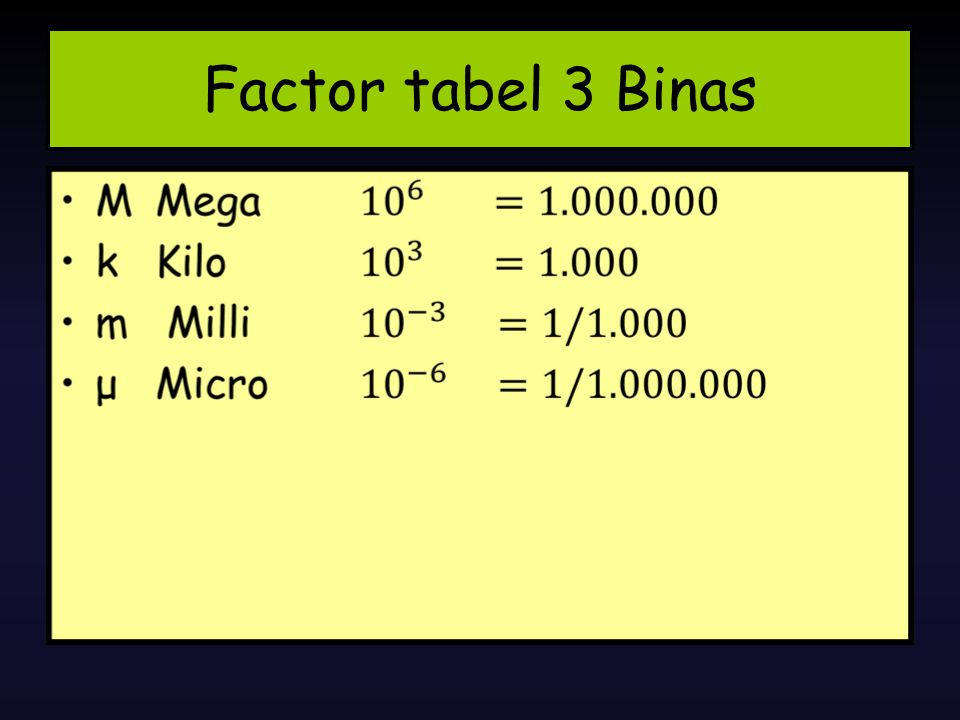 Factor tabel 3 Binas