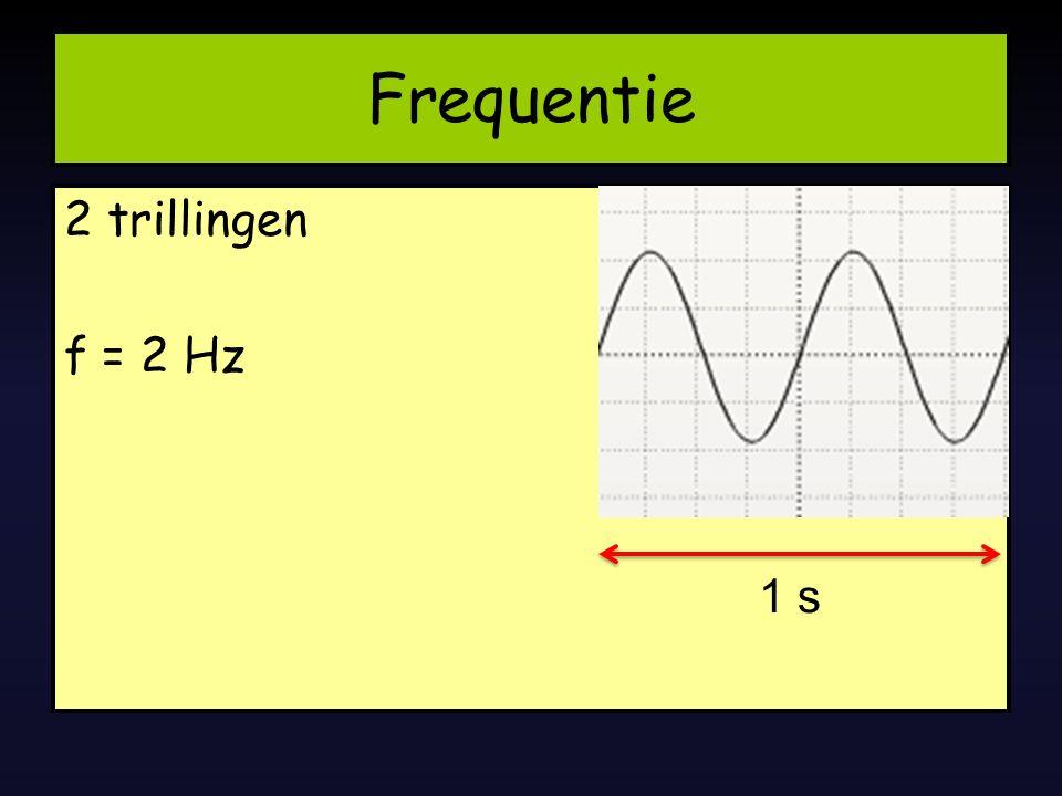 4 trillingen f = 4 Hz Frequentie 1 s