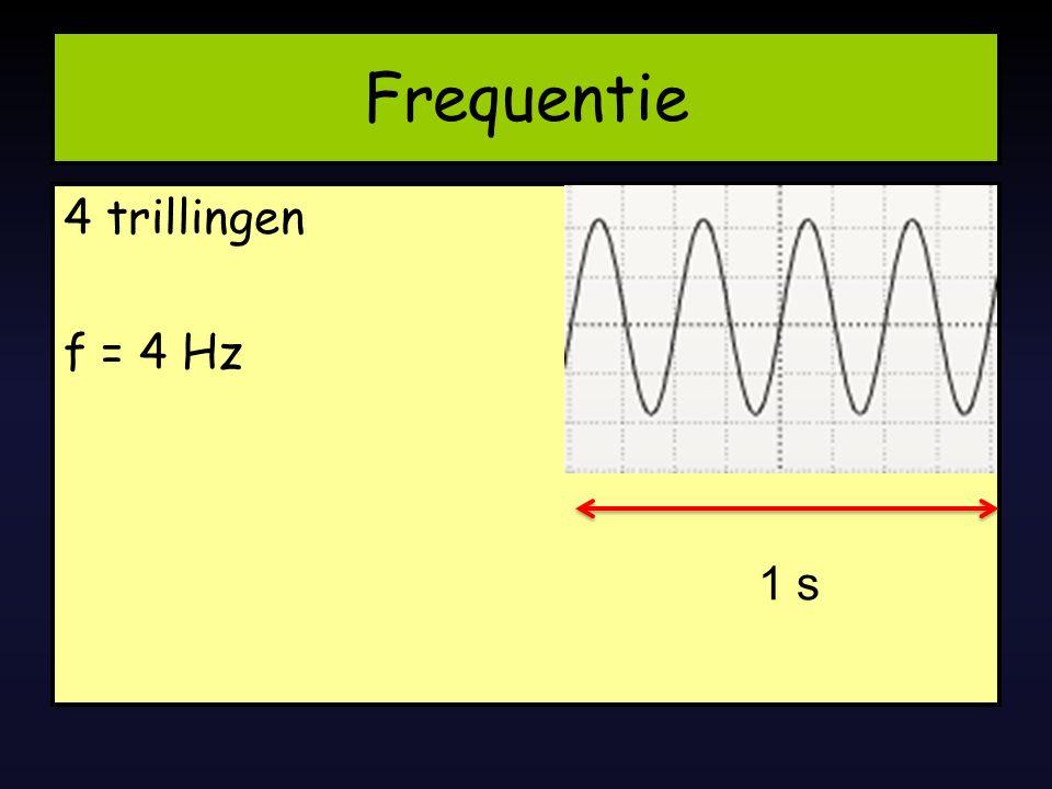 10 trillingen f = 10 Hz Frequentie 1 s