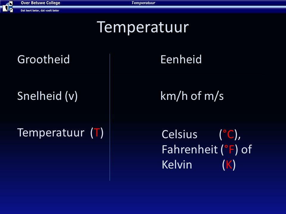 Temperatuur Grootheid Eenheid Snelheid (v) km/h of m/s Temperatuur (T) Celsius (°C), Fahrenheit (°F) of Kelvin (K) Temperatuur