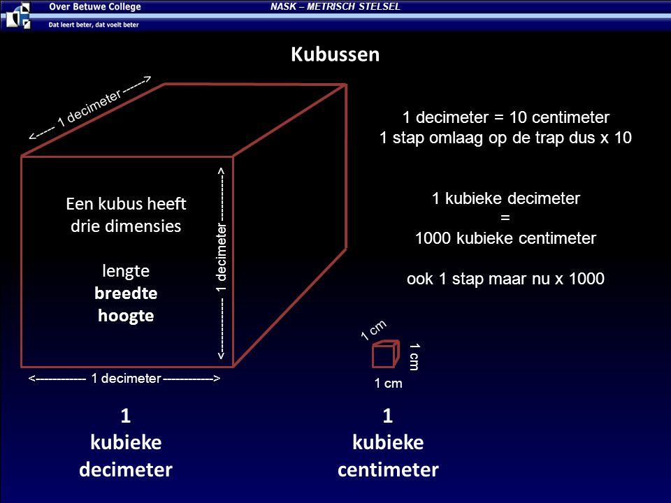 Kubussen Een kubus heeft drie dimensies lengte breedte hoogte 1 kubieke decimeter 1 cm 1 kubieke centimeter 1 decimeter = 10 centimeter 1 stap omlaag