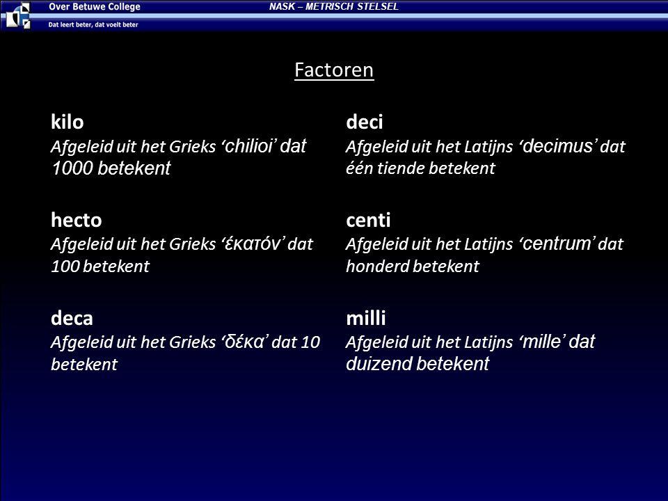 Factoren kilo Afgeleid uit het Grieks ' chilioi' dat 1000 betekent hecto Afgeleid uit het Grieks ' έκατόν' dat 100 betekent deca Afgeleid uit het Grie
