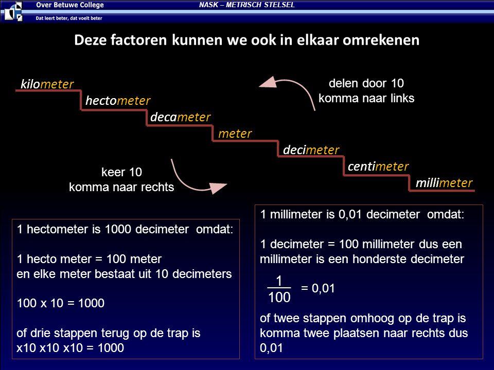 kilometer hectometer decameter meter decimeter centimeter millimeter Deze factoren kunnen we ook in elkaar omrekenen delen door 10 komma naar links ke