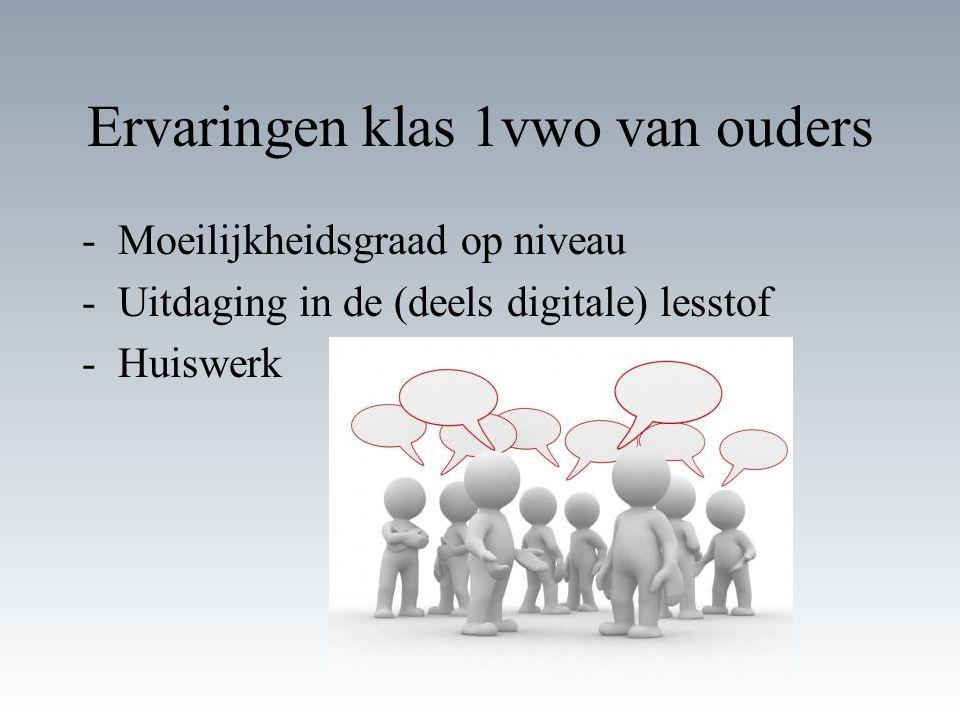 Ervaringen klas 1vwo van ouders -Moeilijkheidsgraad op niveau -Uitdaging in de (deels digitale) lesstof -Huiswerk