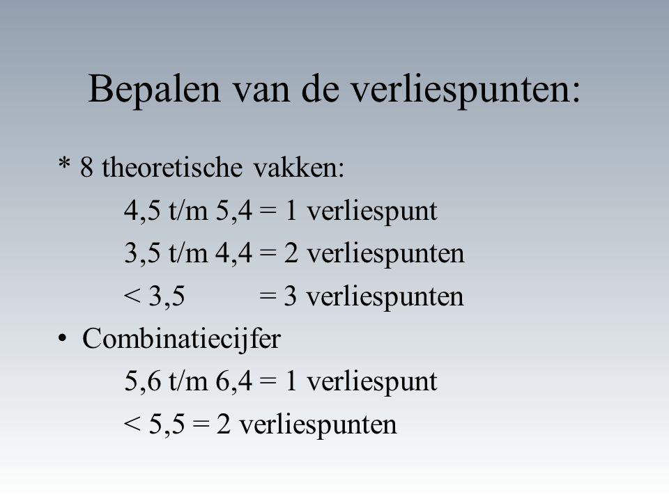 Bepalen van de verliespunten: * 8 theoretische vakken: 4,5 t/m 5,4 = 1 verliespunt 3,5 t/m 4,4 = 2 verliespunten < 3,5 = 3 verliespunten Combinatiecij
