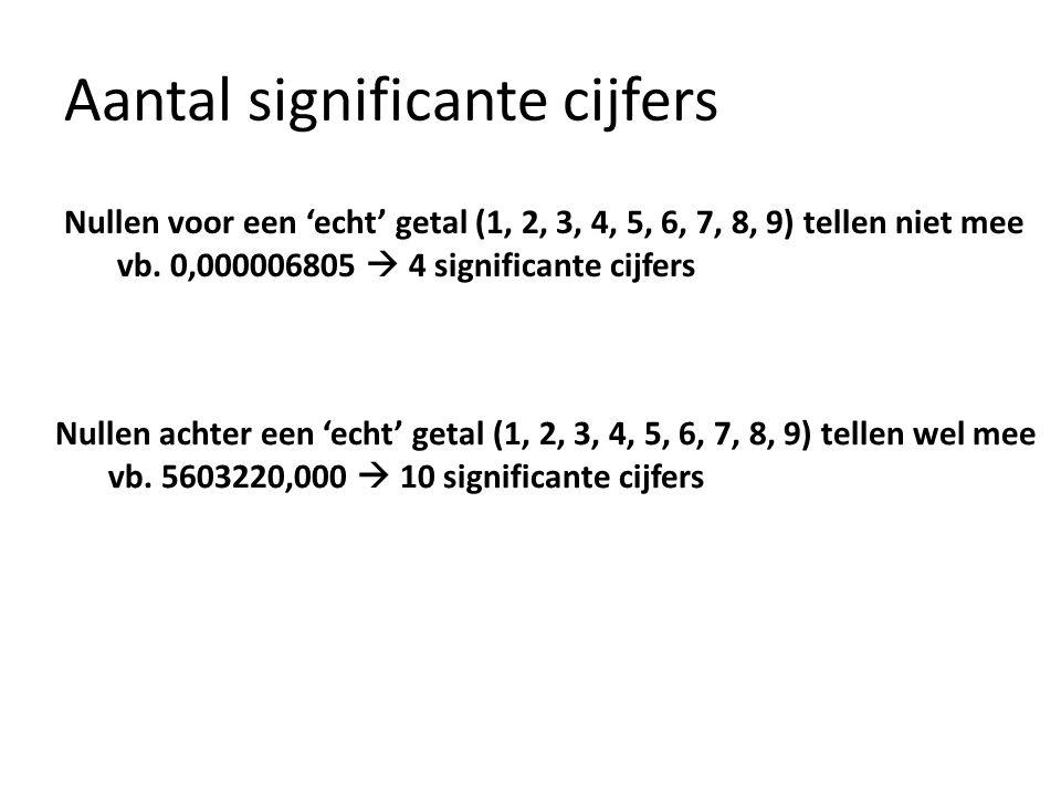 Aantal significante cijfers Nullen voor een 'echt' getal (1, 2, 3, 4, 5, 6, 7, 8, 9) tellen niet mee vb. 0,000006805  4 significante cijfers Nullen a