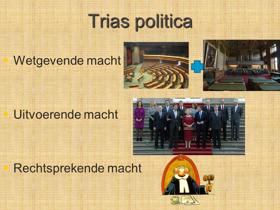 Trias politica   Wetgevende macht   Uitvoerende macht   Rechtsprekende macht