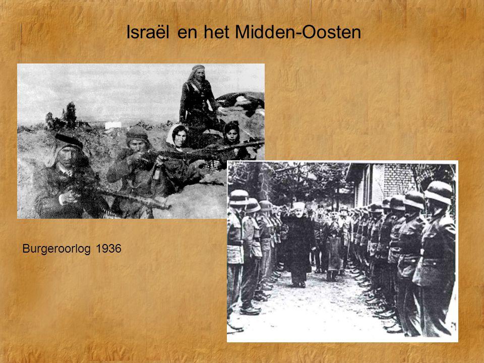 Burgeroorlog 1936