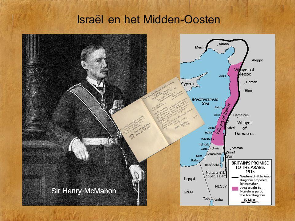 Israël en het Midden-Oosten Arthur James Balfour