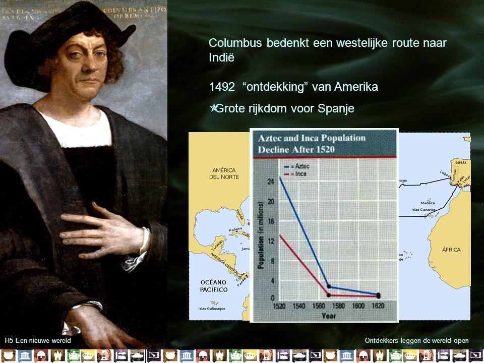 """Ontdekkers leggen de wereld open Columbus bedenkt een westelijke route naar Indië 1492 """"ontdekking"""" van Amerika  Grote rijkdom voor Spanje"""