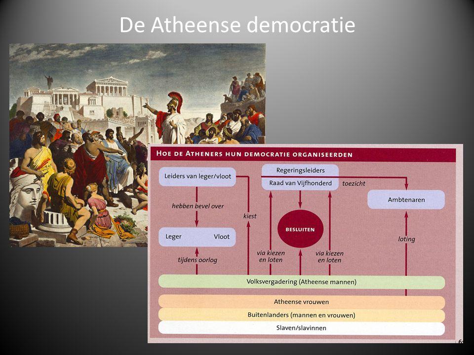 Hoe democratisch was Athene.
