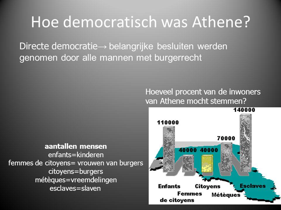 Hoe democratisch was Athene? aantallen mensen enfants=kinderen femmes de citoyens= vrouwen van burgers citoyens=burgers métèques=vreemdelingen esclave