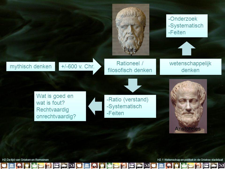 H2 De tijd van Grieken en RomeinenH2.1 Wetenschap en politiek in de Griekse stadstaat mythisch denken +/-600 v. Chr. Rationeel / filosofisch denken we