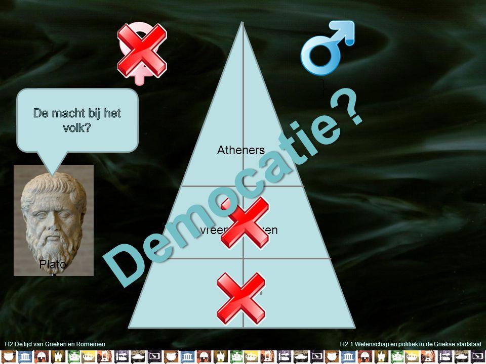 H2 De tijd van Grieken en RomeinenH2.1 Wetenschap en politiek in de Griekse stadstaat Atheners vreemdelingen slaven Democatie? Plato