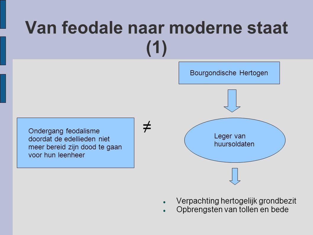 Van feodale naar moderne staat (1) Ondergang feodalisme doordat de edellieden niet meer bereid zijn dood te gaan voor hun leenheer Bourgondische Herto