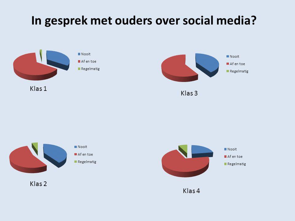 Klas 1 Klas 2 In gesprek met ouders over social media? Klas 3 Klas 4