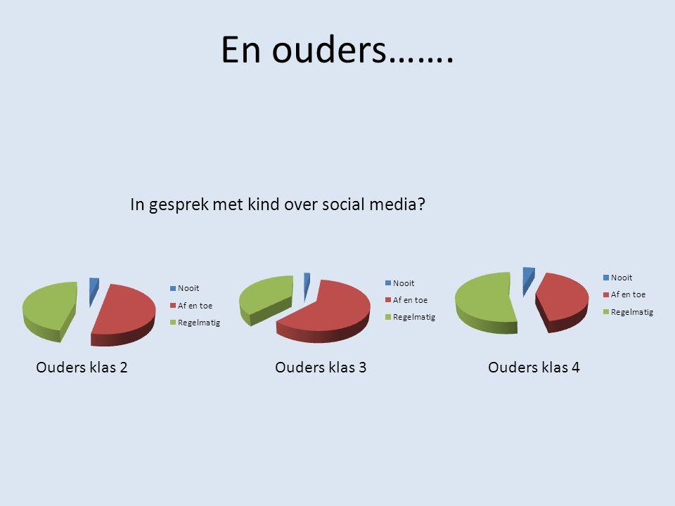En ouders……. In gesprek met kind over social media? Ouders klas 4Ouders klas 3Ouders klas 2
