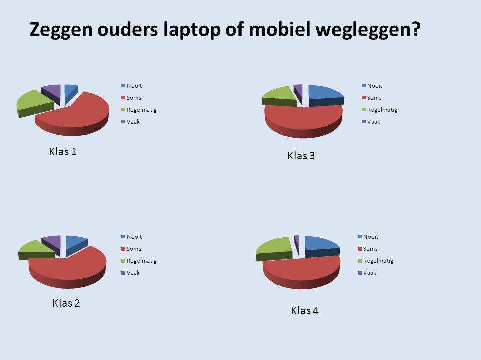 Klas 1 Klas 2 Zeggen ouders laptop of mobiel wegleggen? Klas 3 Klas 4
