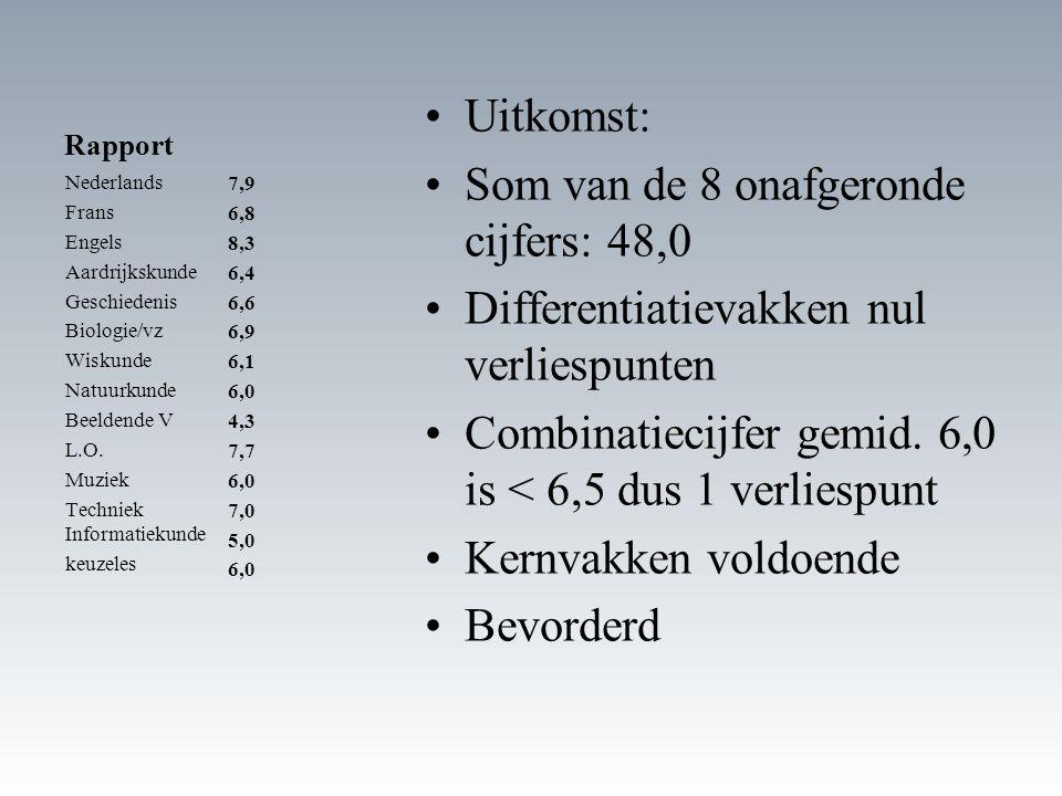 Rapport Uitkomst: Som van de 8 onafgeronde cijfers: 48,0 Differentiatievakken nul verliespunten Combinatiecijfer gemid.