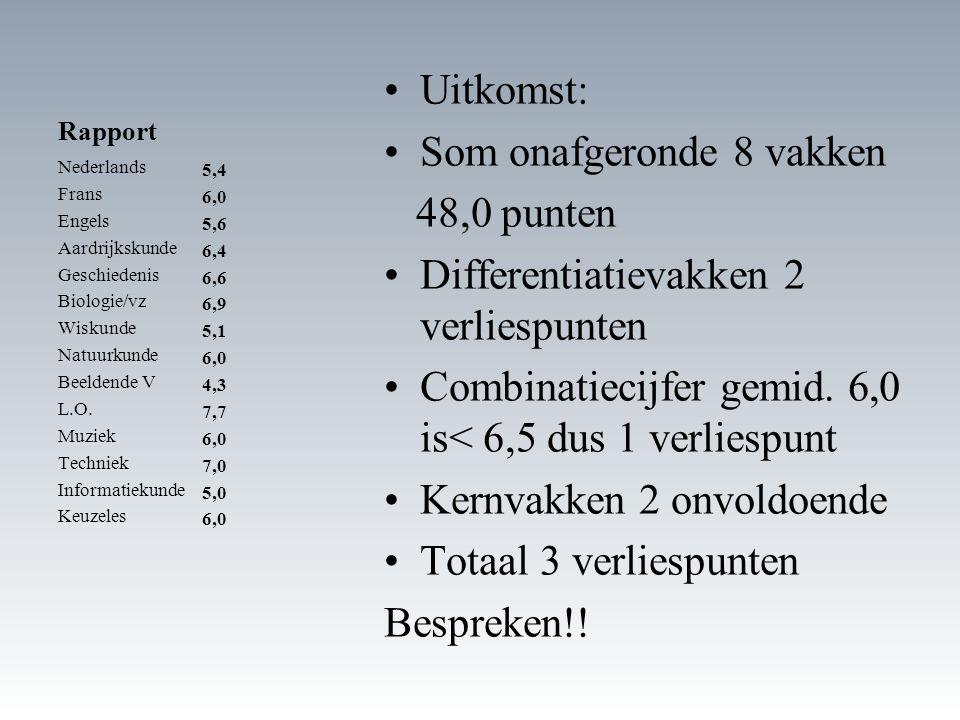 Rapport Uitkomst: Som onafgeronde 8 vakken 48,0 punten Differentiatievakken 2 verliespunten Combinatiecijfer gemid.