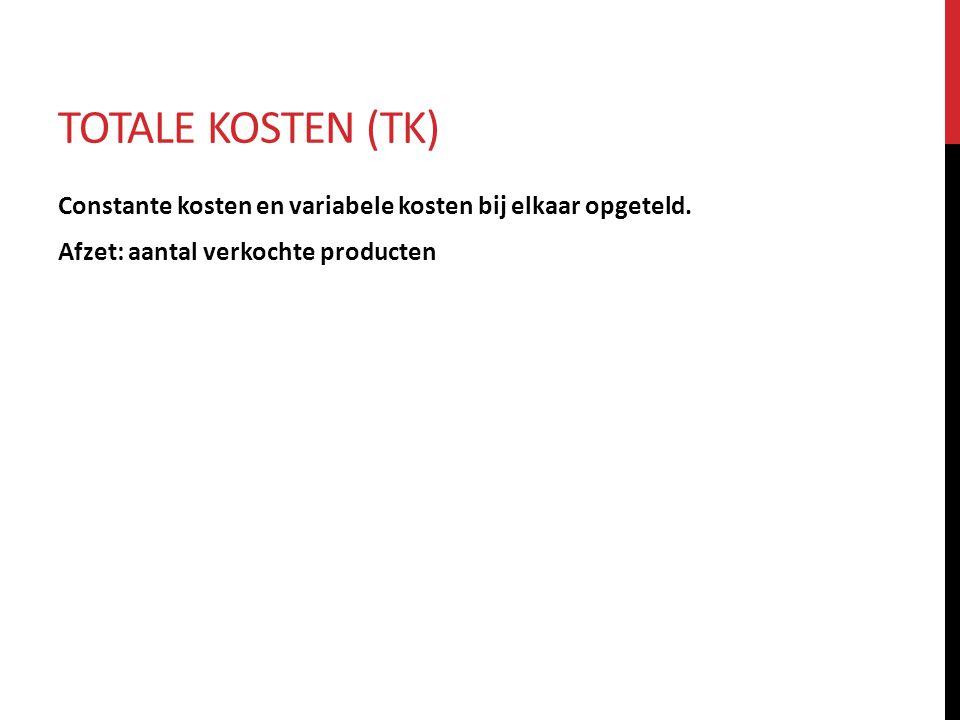 TOTALE KOSTEN (TK) Constante kosten en variabele kosten bij elkaar opgeteld. Afzet: aantal verkochte producten