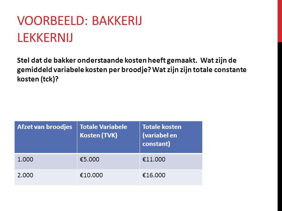 VOORBEELD: BAKKERIJ LEKKERNIJ Stel dat de bakker onderstaande kosten heeft gemaakt.
