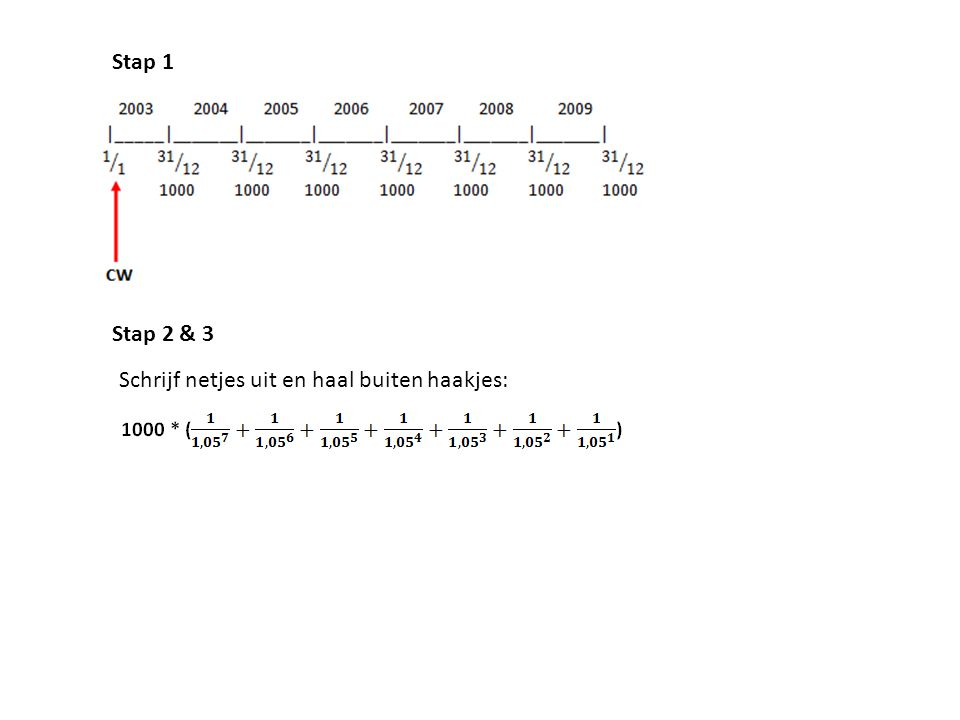 Stap 1 Tijdlijn Stap 2 & 3 Schrijf netjes uit en haal buiten haakjes: Stap 4 Formule n = 7 reden = 1,05 eerste getal van de rij = =