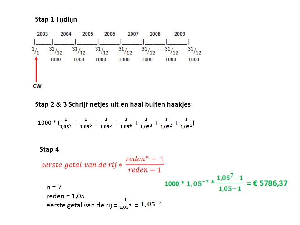 Stap 1 Tijdlijn Stap 2 & 3 Schrijf netjes uit en haal buiten haakjes: Stap 4 n = 7 reden = 1,05 eerste getal van de rij = =