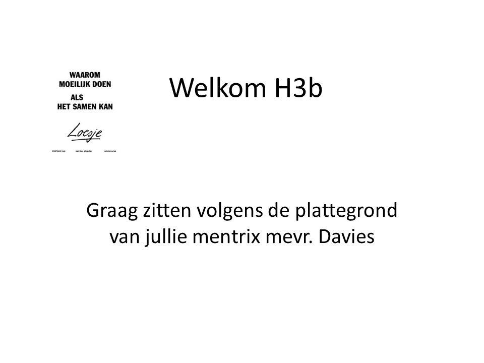 Welkom H3b Graag zitten volgens de plattegrond van jullie mentrix mevr. Davies