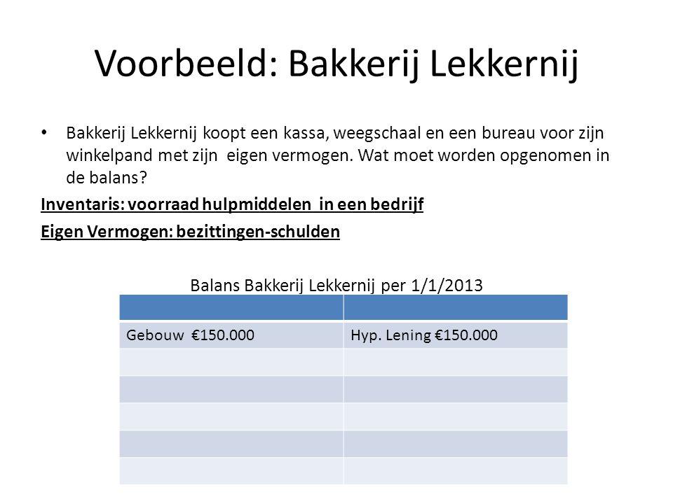 Voorbeeld: Bakkerij Lekkernij Bakkerij Lekkernij koopt een kassa, weegschaal en een bureau voor zijn winkelpand met zijn eigen vermogen.