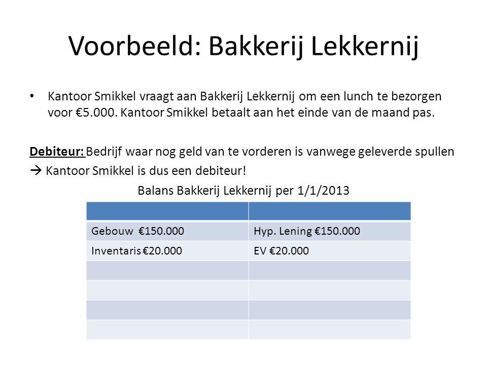 Voorbeeld: Bakkerij Lekkernij Kantoor Smikkel vraagt aan Bakkerij Lekkernij om een lunch te bezorgen voor €5.000. Kantoor Smikkel betaalt aan het eind