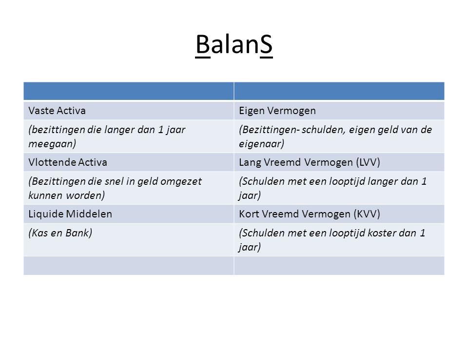 BalanS Vaste ActivaEigen Vermogen (bezittingen die langer dan 1 jaar meegaan) (Bezittingen- schulden, eigen geld van de eigenaar) Vlottende ActivaLang