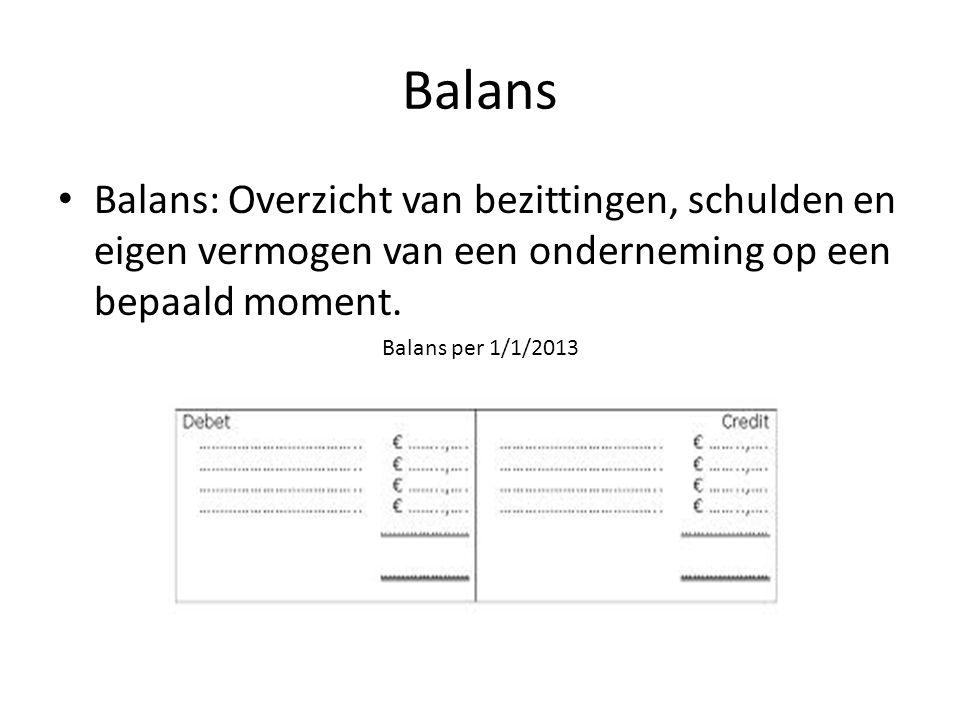 Balans Balans: Overzicht van bezittingen, schulden en eigen vermogen van een onderneming op een bepaald moment. Balans per 1/1/2013