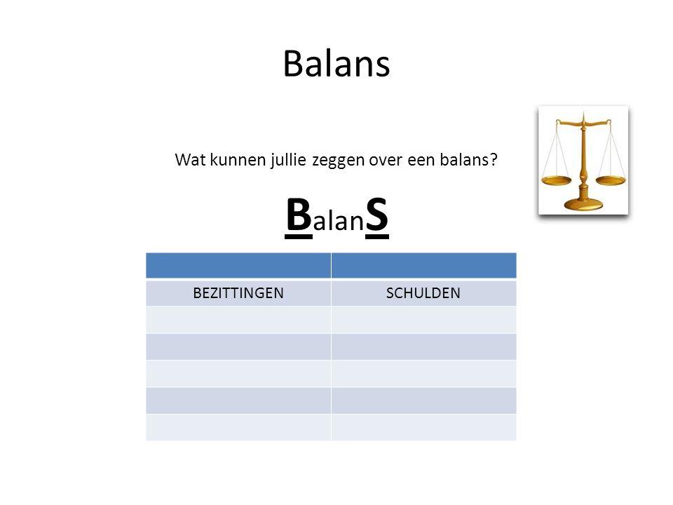 Balans Wat kunnen jullie zeggen over een balans? B alan S BEZITTINGENSCHULDEN
