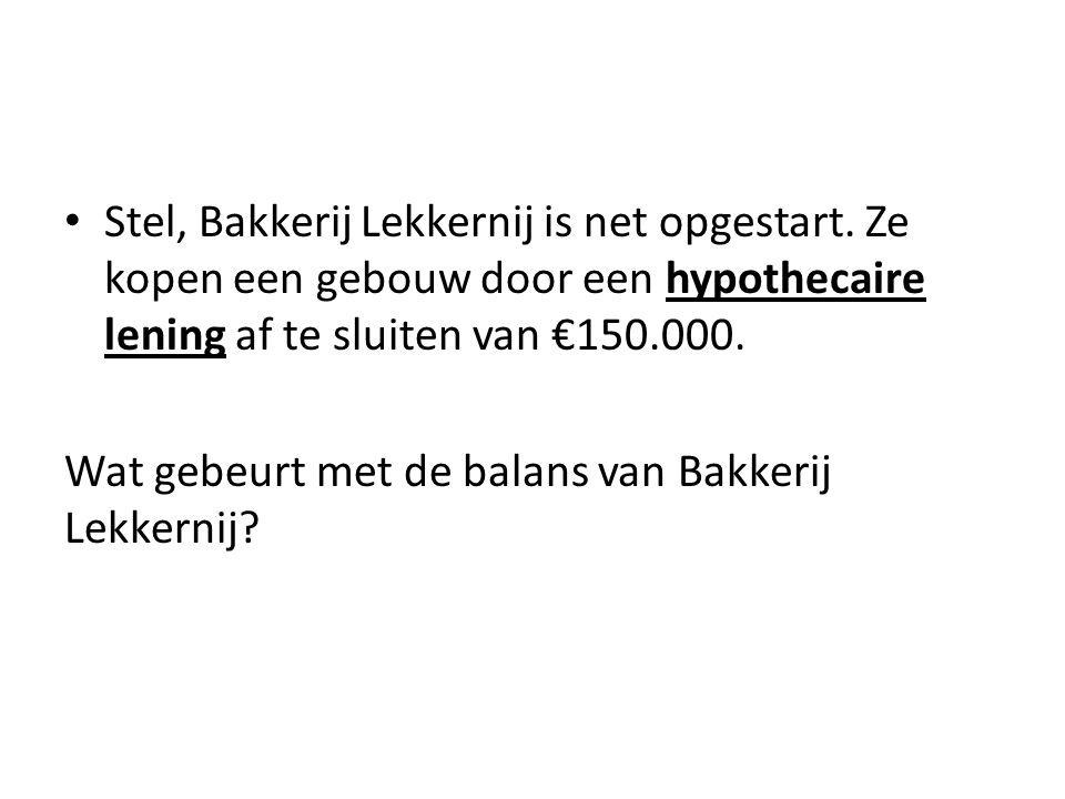 Stel, Bakkerij Lekkernij is net opgestart. Ze kopen een gebouw door een hypothecaire lening af te sluiten van €150.000. Wat gebeurt met de balans van