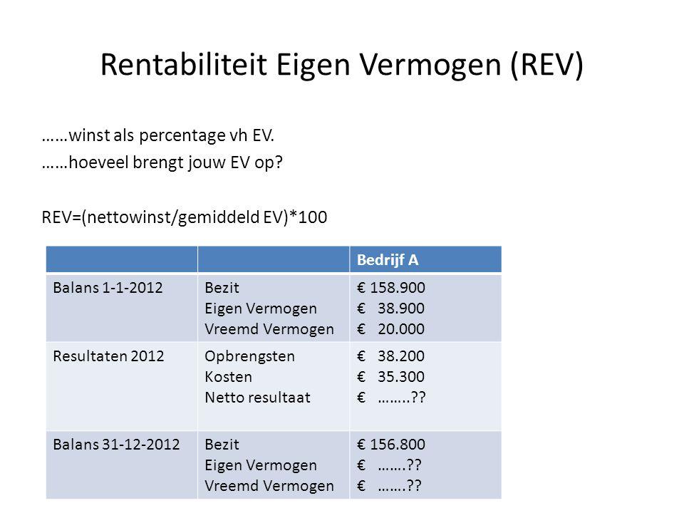 Rentabiliteit Eigen Vermogen (REV) ……winst als percentage vh EV. ……hoeveel brengt jouw EV op? REV=(nettowinst/gemiddeld EV)*100 Bedrijf A Balans 1-1-2