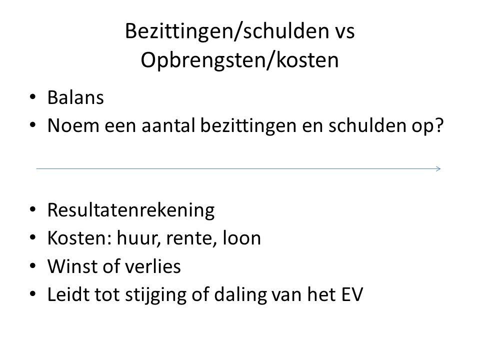 Bezittingen/schulden vs Opbrengsten/kosten Balans Noem een aantal bezittingen en schulden op? Resultatenrekening Kosten: huur, rente, loon Winst of ve