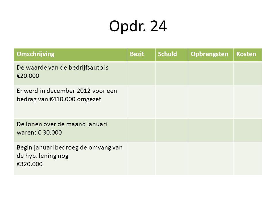 Opdr. 24 OmschrijvingBezitSchuldOpbrengstenKosten De waarde van de bedrijfsauto is €20.000 Er werd in december 2012 voor een bedrag van €410.000 omgez