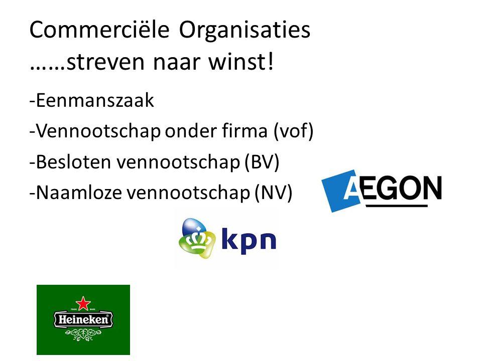 Commerciële Organisaties ……streven naar winst! -Eenmanszaak -Vennootschap onder firma (vof) -Besloten vennootschap (BV) -Naamloze vennootschap (NV)