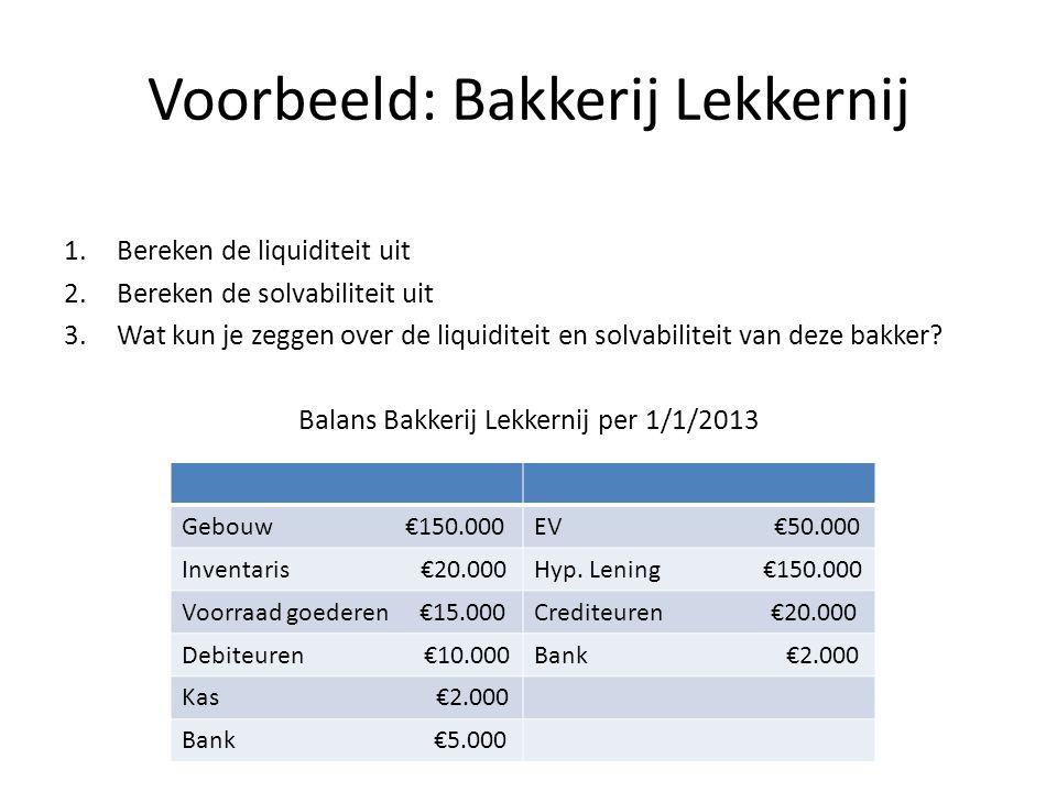 Voorbeeld: Bakkerij Lekkernij Bakkerij Lekkernij heeft de volgende gegevens over 2013 verzameld: -gebouw is met €21.000 in waarde gedaald -waarde van de inventaris €2.000 gedaald -de voorraad goederen is met €5.000 toegenomen -bij de debeiteuren is 5.200 meer te vorderen -over de hyp.lening is €12.000 afgelost -de schuld aan de crediteuren bedraagt €2.000 minder -aan de bank is nu €5.000 verschuldigd Bereken zelf het eigen vermogen.