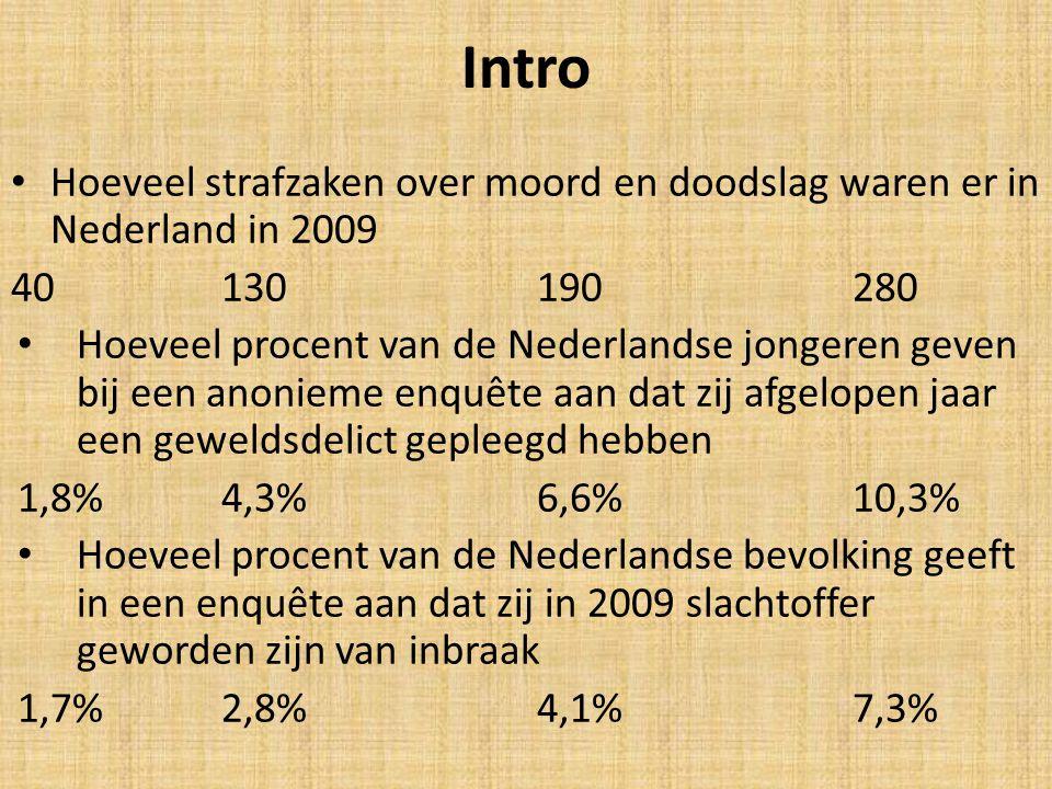 Intro Hoeveel strafzaken over moord en doodslag waren er in Nederland in 2009 40130190280 Hoeveel procent van de Nederlandse jongeren geven bij een an