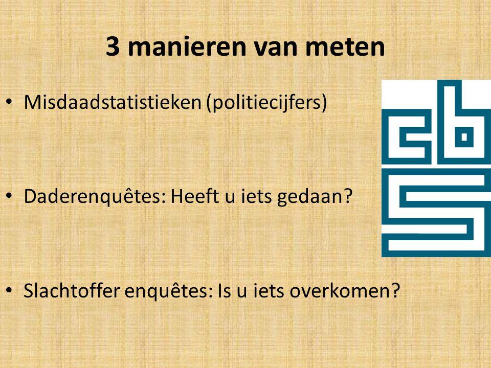 3 manieren van meten Misdaadstatistieken (politiecijfers) Daderenquêtes: Heeft u iets gedaan? Slachtoffer enquêtes: Is u iets overkomen?