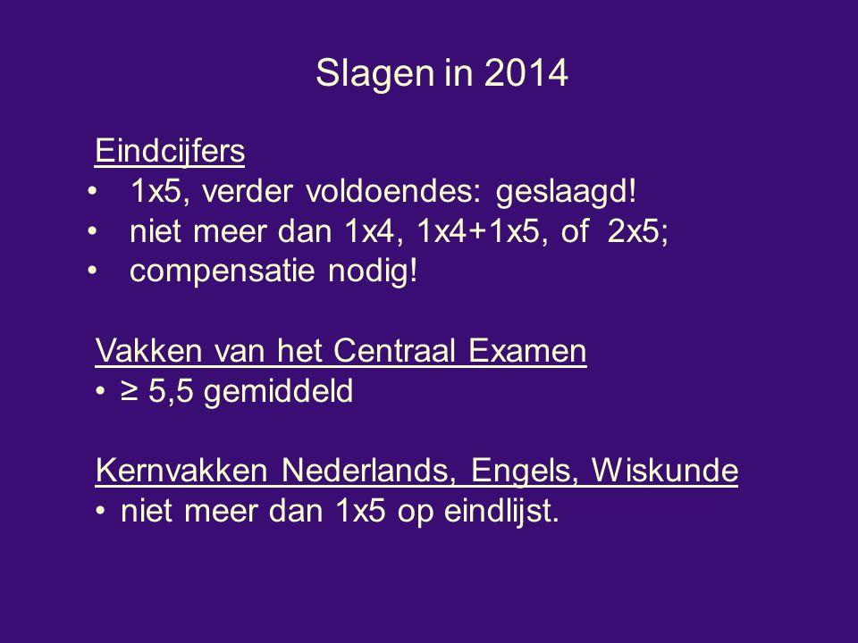 Slagen in 2014 Eindcijfers 1x5, verder voldoendes: geslaagd! niet meer dan 1x4, 1x4+1x5, of 2x5; compensatie nodig! Vakken van het Centraal Examen ≥ 5
