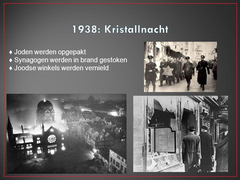 ♦ Joden werden opgepakt ♦ Synagogen werden in brand gestoken ♦ Joodse winkels werden vernield