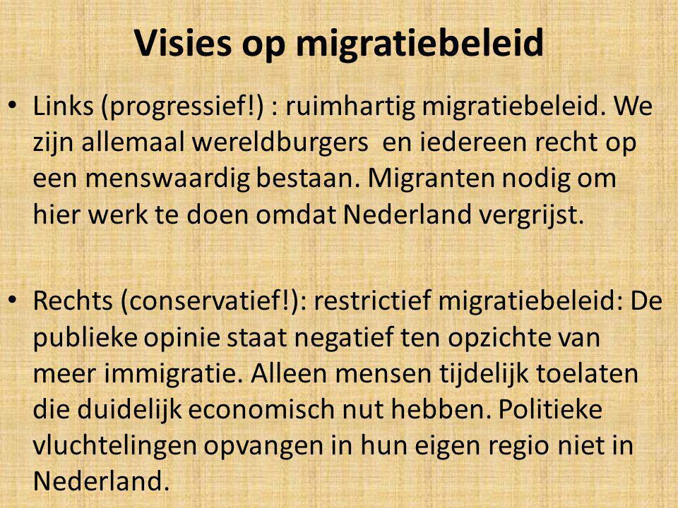 Visies op migratiebeleid Links (progressief!) : ruimhartig migratiebeleid.