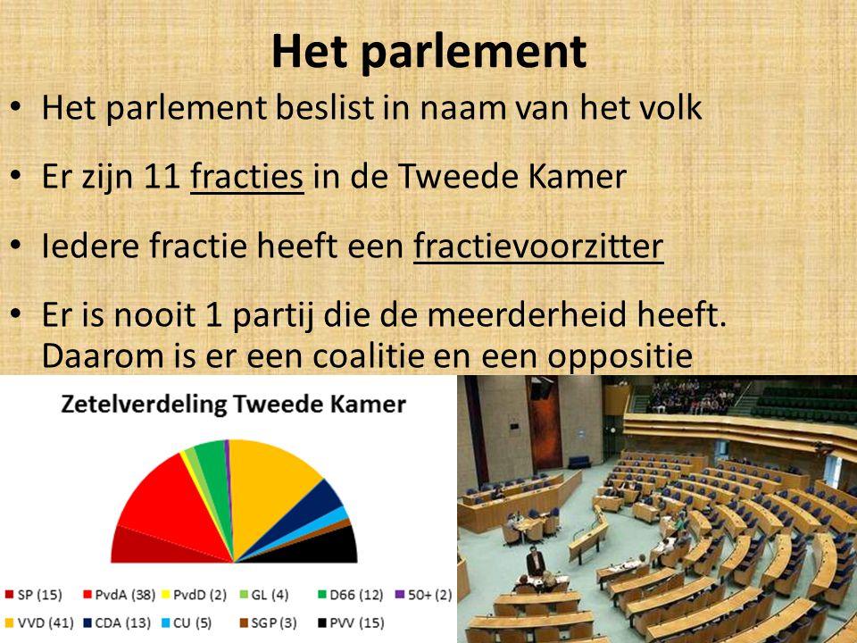 Het parlement Het parlement beslist in naam van het volk Er zijn 11 fracties in de Tweede Kamer Iedere fractie heeft een fractievoorzitter Er is nooit 1 partij die de meerderheid heeft.