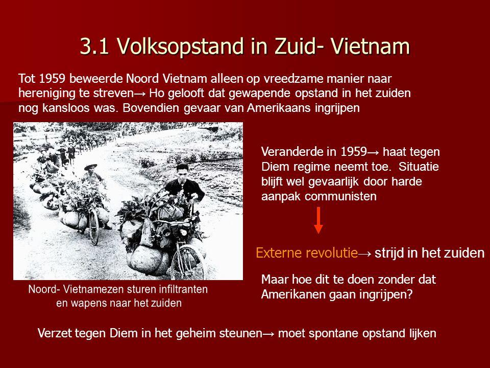 3.1 Volksopstand in Zuid- Vietnam Tot 1959 beweerde Noord Vietnam alleen op vreedzame manier naar hereniging te streven → Ho gelooft dat gewapende opstand in het zuiden nog kansloos was.