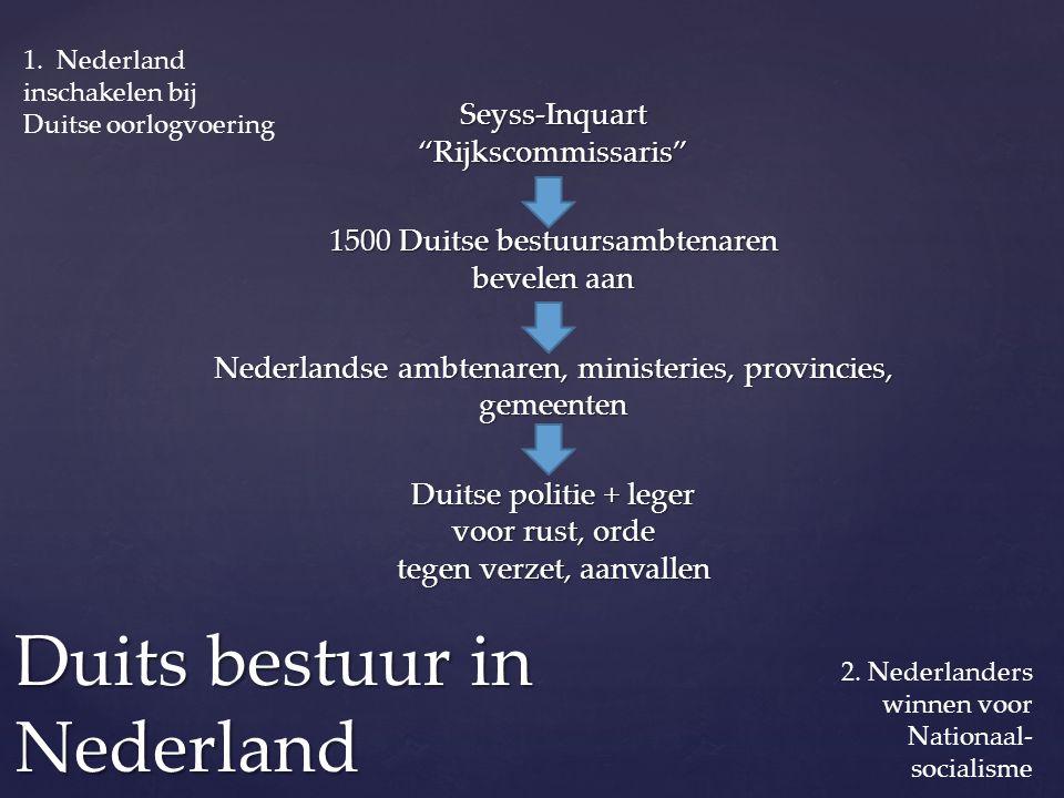 """Seyss-Inquart """"Rijkscommissaris"""" 1500 Duitse bestuursambtenaren bevelen aan Nederlandse ambtenaren, ministeries, provincies, gemeenten Duitse politie"""
