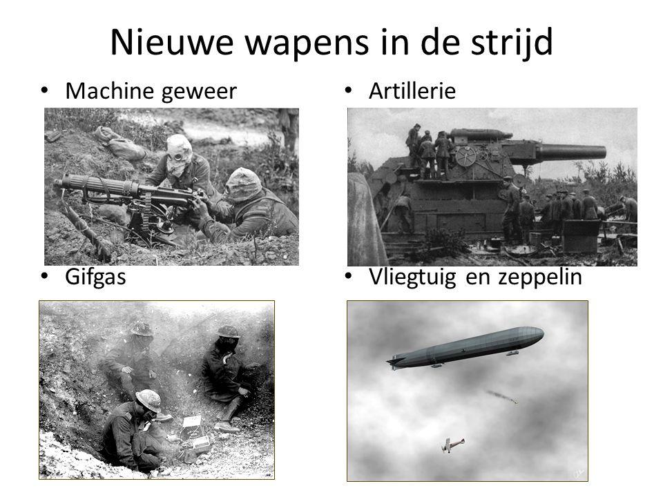 Nieuwe wapens in de strijd Machine geweer Gifgas Artillerie Vliegtuig en zeppelin