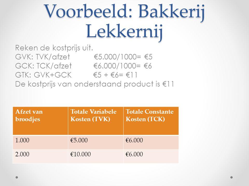 Voorbeeld: Bakkerij Lekkernij Reken de kostprijs uit.